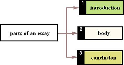 Social Issue Essay, - 538 Words - studymodecom